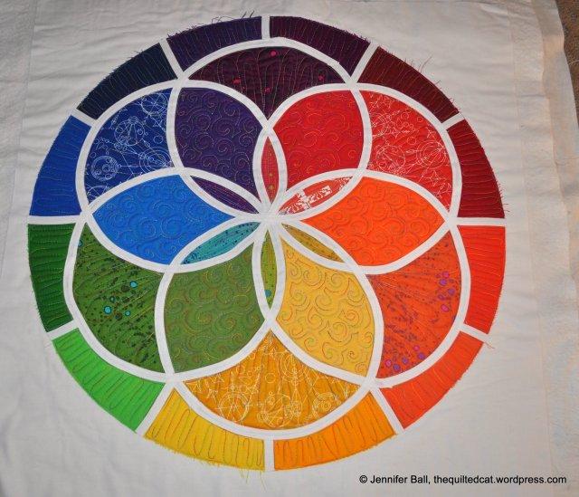 Technicolor Galaxy BOM, Color Wheel