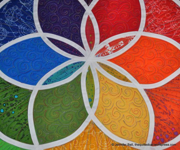 Color Wheel Close-up